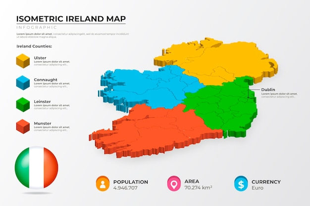 Isometric ireland map infographic