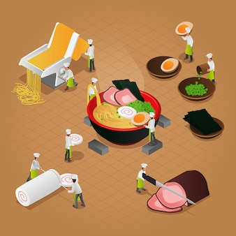 Isometric japanese ramen making