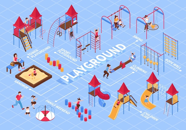 Isometric kids playground flowchart composition with ladders seesaws and characters of kids with editable text captions