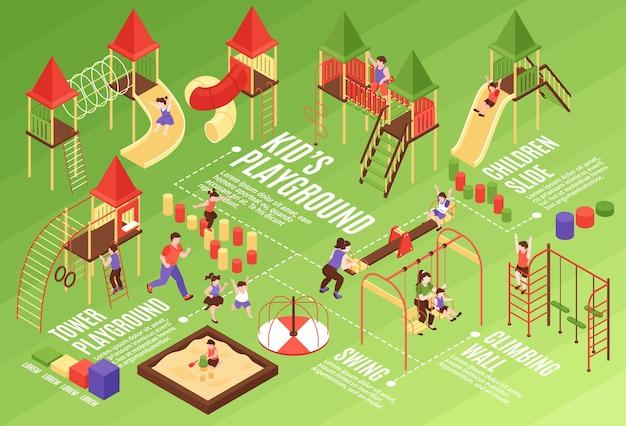 Изометрическая детская игровая площадка с горизонтальной блок-схемой с человеческими персонажами, соединенными линиями и текстовыми подписями