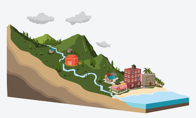 Isometric landscape from sea to mountain flat illustration