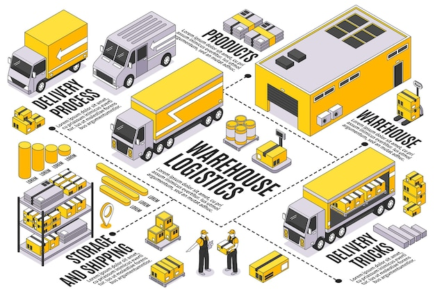 Isometric logistics horizontal composition with editable text captions and people with boxes trucks vans and warehouse