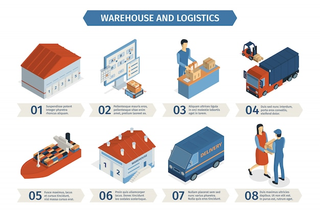 Isometric logistics horizontal composition with infographic images of delivery with human characters and editable text captions vector illustration