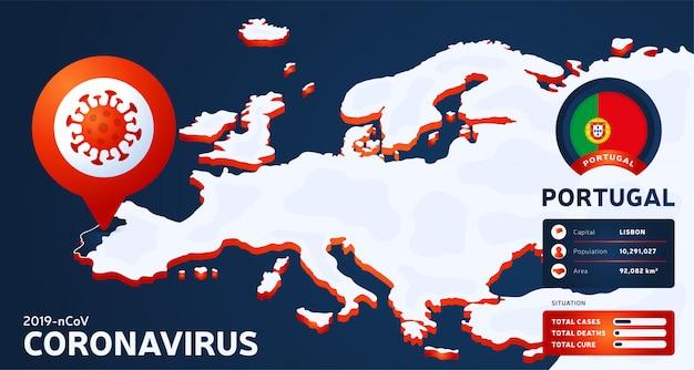 ポルトガルの強調表示された国の図とヨーロッパの等尺性地図。コロナウイルスの統計。危険な中国のncovコロナウイルス。インフォグラフィックと国情報。