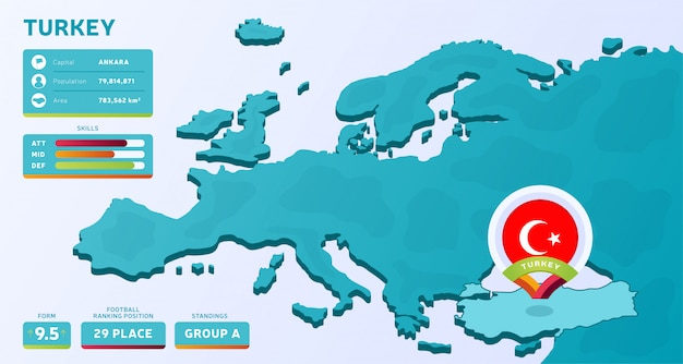 Изометрическая карта европы с выделенной страной турция