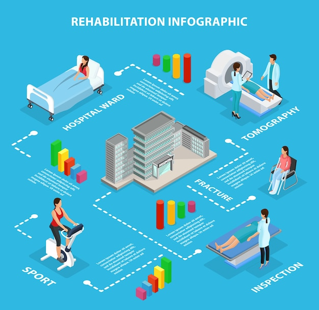 Isometric medical rehabilitation infographic concept with inspection physical training diagnostic procedures after injuries and diseases isolated