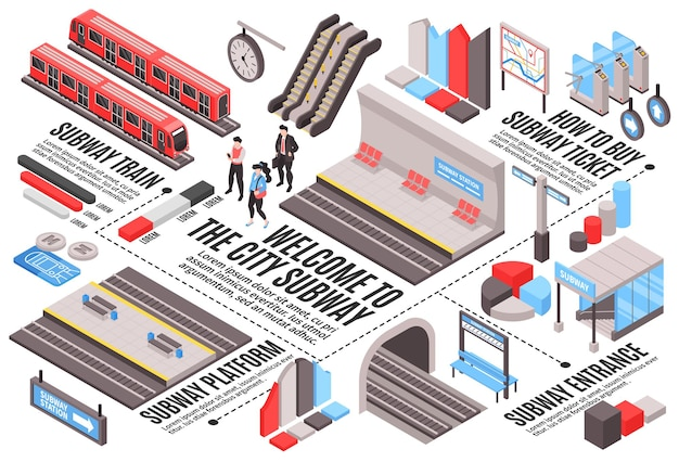 等尺性メトロ地下鉄インフォグラフィックイラスト