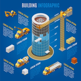 Isometric modern building infographic concept with construction cranes materials and industrial vehicles isolated