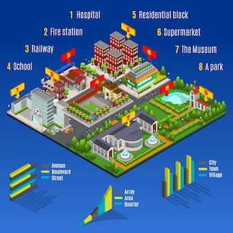 아이소 메트릭 현대 도시 infographic 개념