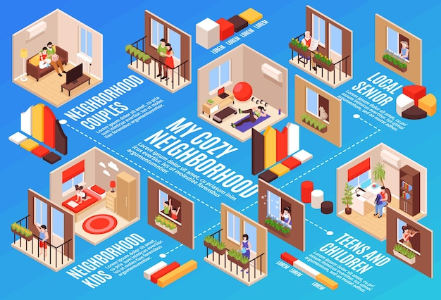 Изометрические соседи хинфографическая иллюстрация