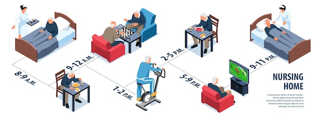 Isometric nursing home infographics of elderly people and daily schedule illustration