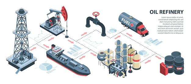 Изометрическая горизонтальная инфографика нефтяной промышленности с изолированными изображениями элементов инфраструктуры со стрелками и графиками