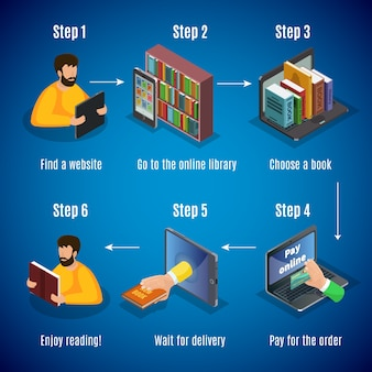 Изометрическая концепция покупок в книжном онлайн-магазине с оплатой по выбору книги для поиска в магазине, ожидание доставки заказа