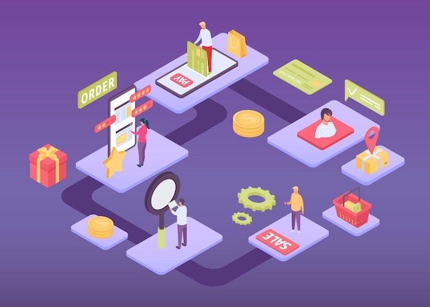 Isometric online customer journey game infographic map. gamification digital marketing. shopping app, buying product process vector concept. e-shop order and payment technology with characters