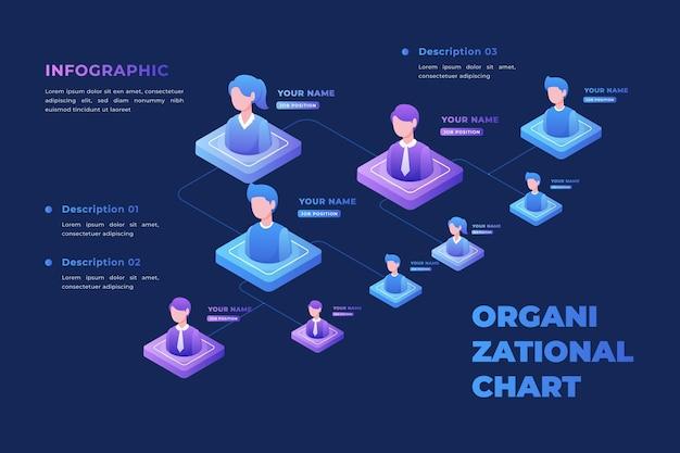 Infografica organigramma isometrico