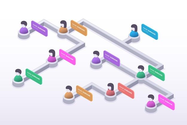 アイソメトリック組織図のインフォグラフィック