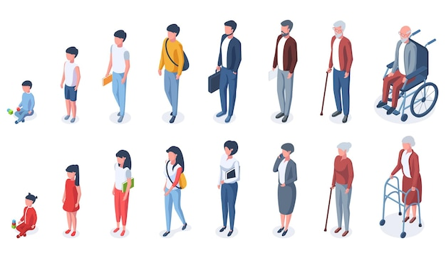 Isometric people age generations from child to elderly. human age evolution, kid, adult and elderly characters vector illustration set. growing up stages, growth process development