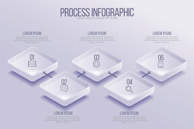 아이소 메트릭 프로세스 infographic 템플릿