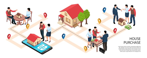 Isometric real estate horizontal infographics with human characters of agents and clients with buildings and text