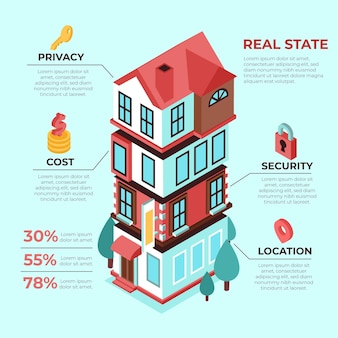 Isometric real estate infographic