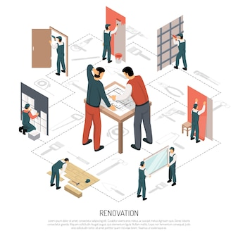 Isometric renovation infographics
