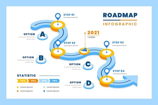 Isometric roadmap infographic template