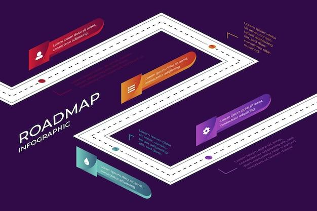 아이소 메트릭 로드맵 infographic 템플릿