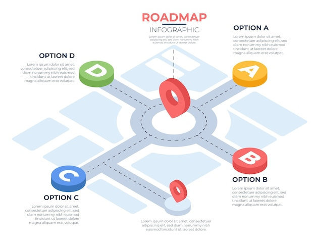 Isometric roadmap infographic