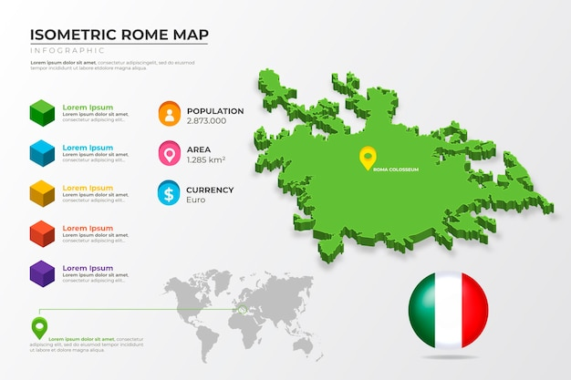 Isometric rome map infographics with flag