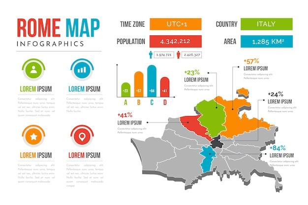 等尺性ローマ地図のインフォグラフィック