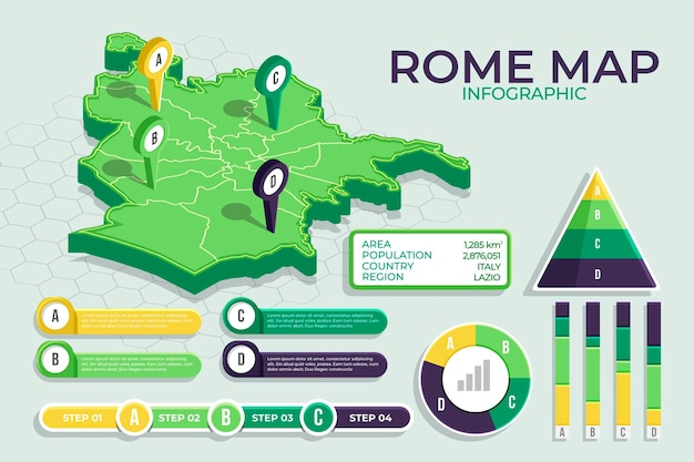 Isometric rome map infographics