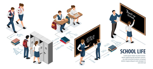 Изометрическая школьная инфографическая иллюстрация
