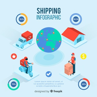 Isometric shipping infographic