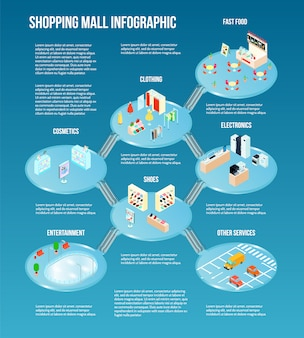 Isometric shopping mall infographic