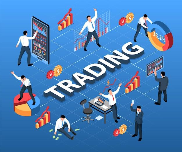 Изометрическая блок-схема биржевой торговли с инфографикой