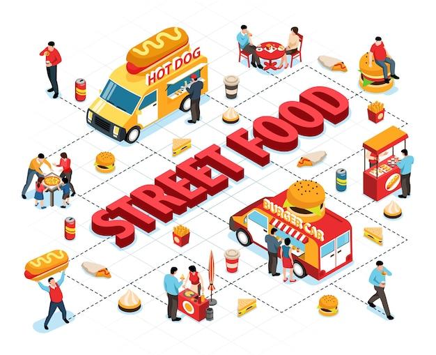 Изометрическая блок-схема уличной еды с 3d-текстом и фургонами с людьми и различными продуктами нездоровой пищи