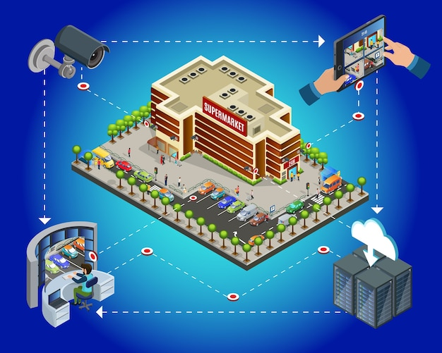 Isometric supermarket security surveillance system template with cctv camera transmits signal to cloud servers and worker screens after it