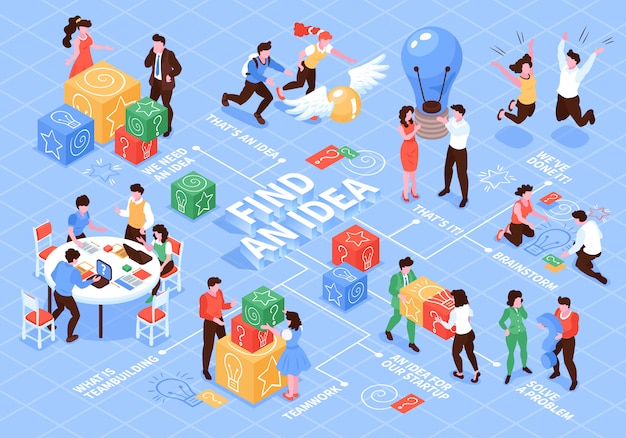 Isometric teamwork brainstorming flowchart with cube shaped toy blocks with pictograms people groups and text captions vector illustration