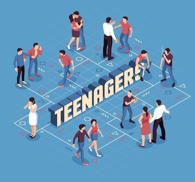 Isometric teenager schemeflowchart composition