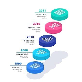 아이소 메트릭 타임 라인 infographic 템플릿