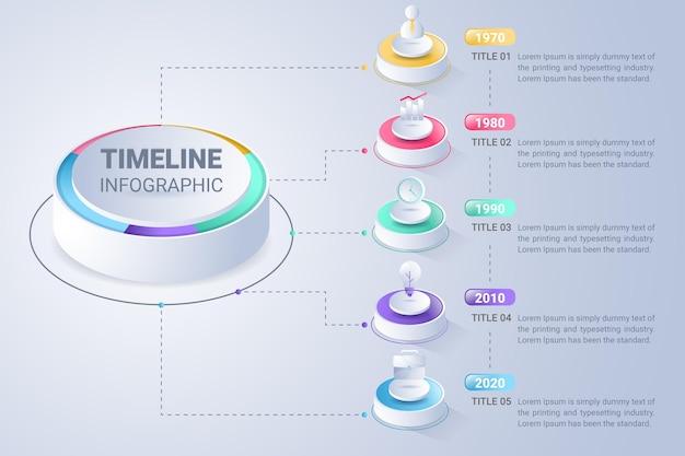 Timeline isometrica infografica