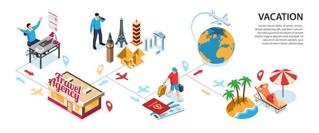 Изометрическая горизонтальная инфографика туристического агентства с изолированными человеческими персонажами, зданиями, местоположением и указателями с текстом
