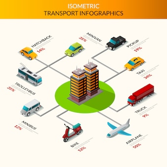 Isometric transport infographics