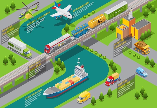 Isometric transportation infographic template with air water railway and land logistic transport and vehicles