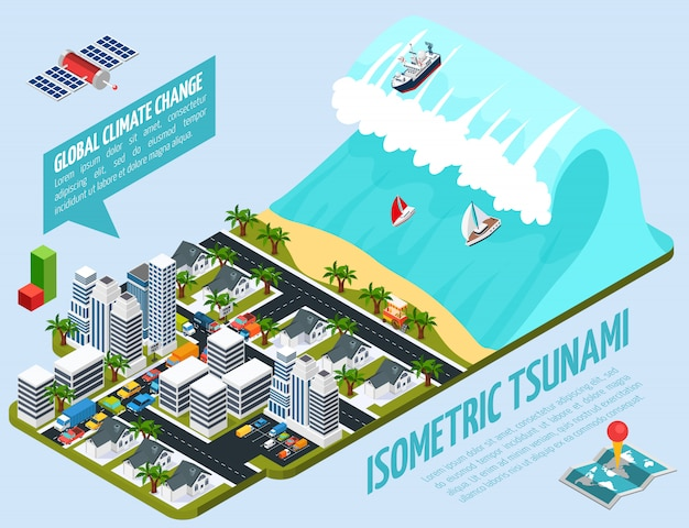 Isometric tsunami global warming composition