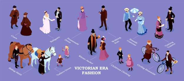 Isometric victorian fashion infographics with isolated characters of medieval people of different age with text captions illustration