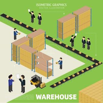 Isometric warehousing process