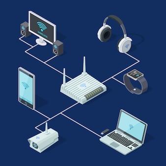 Изометрические wi-fi роутер и популярные гаджеты принимают интернет-сигнал векторные иллюстрации