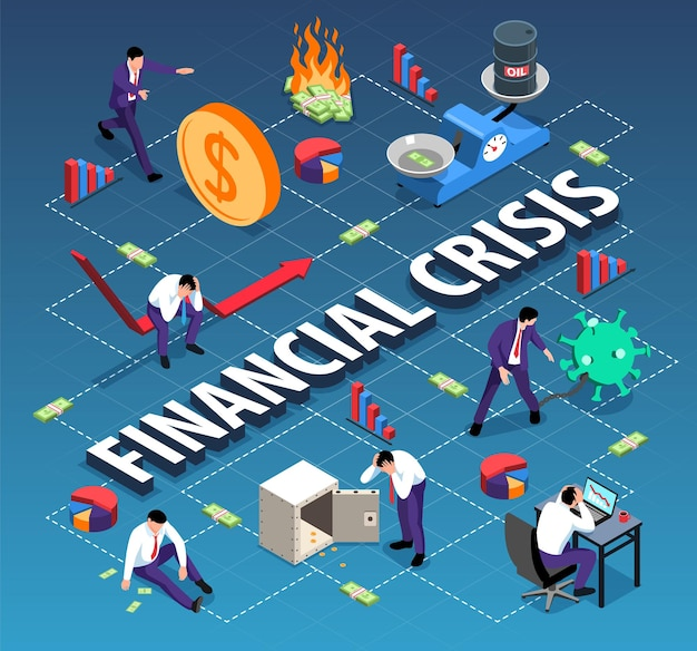Изометрическая блок-схема мирового финансового кризиса с иконами гистограмм, люди теряют деньги со стрелками