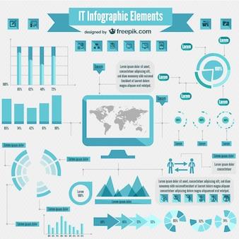 自由なインフォグラフィックベクトル要素